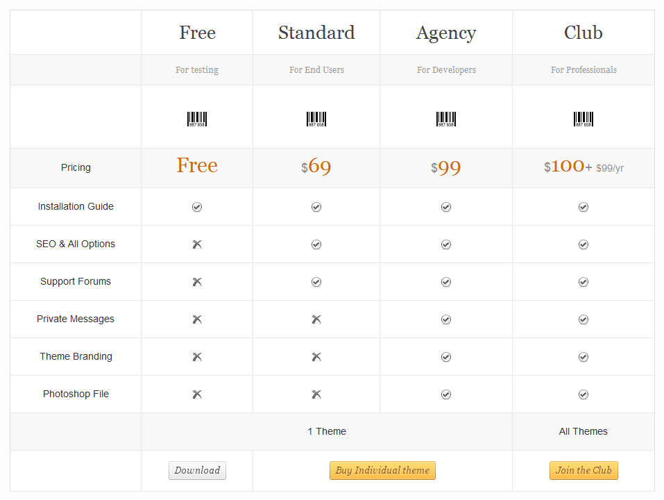 Perfect Pricing Table