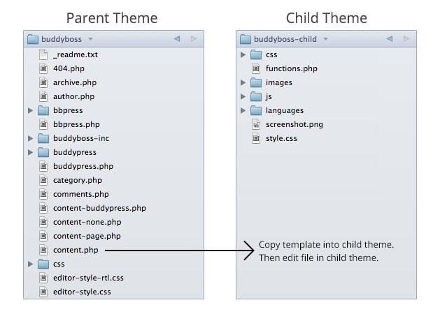 Child themes