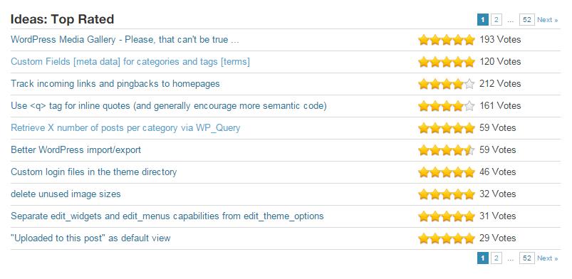 WordPress Ideas